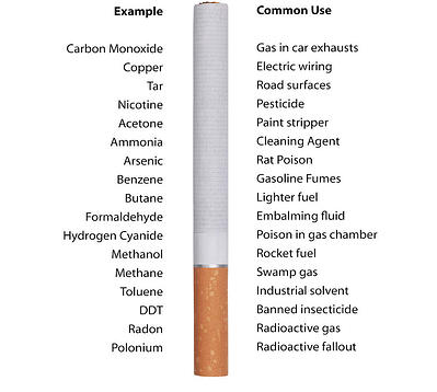 lung-cancer-cigarette-chemicals-1