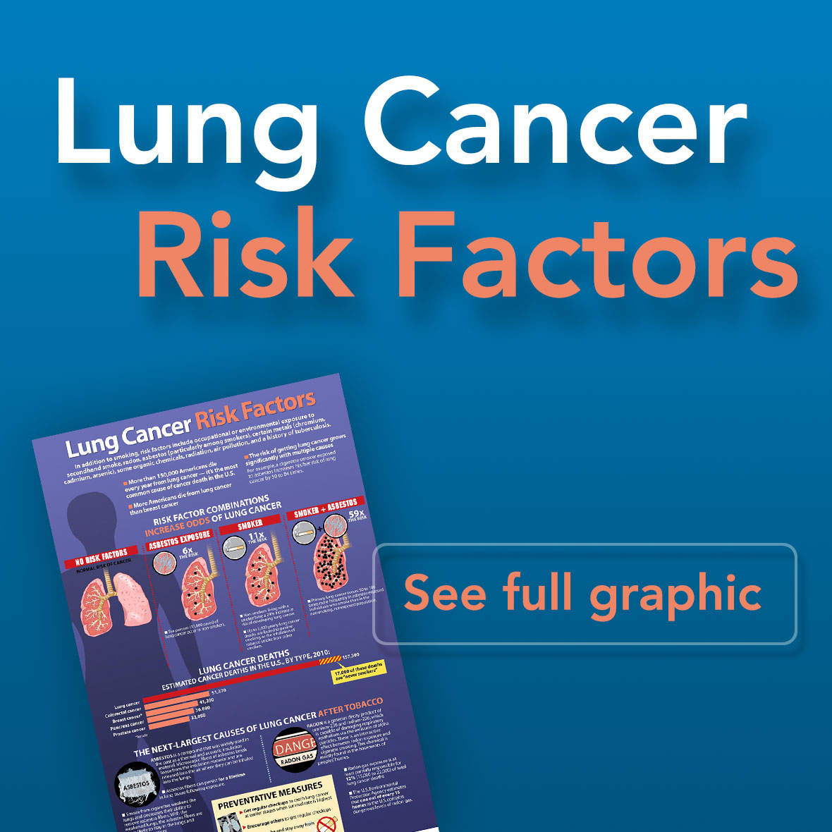 Lung Cancer Risk Factors Graphic Preview