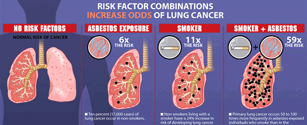lung-cancer-risk-factors-infographic-thumbnail